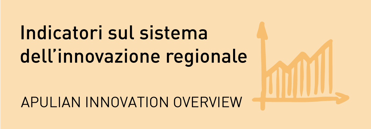 Banner di Apulian Innovation Overview