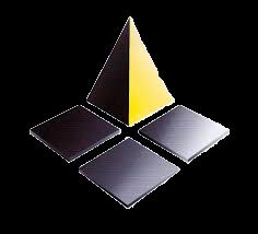 Ministero dell'Energia, Commercio e Industria (Cipro)